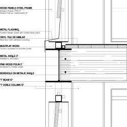 TID Annex Detail section