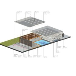 Youth Arena Schema 4