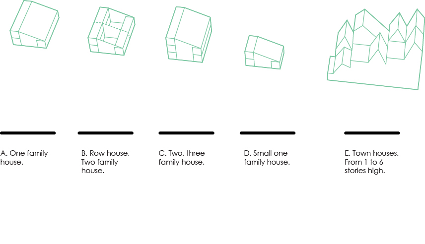 WFH House Diagramm 2